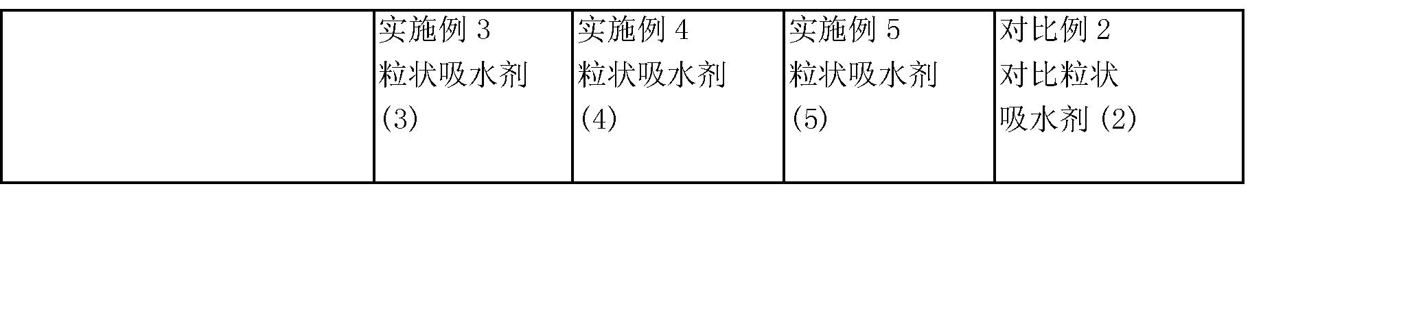 Figure CN101160355BD00292