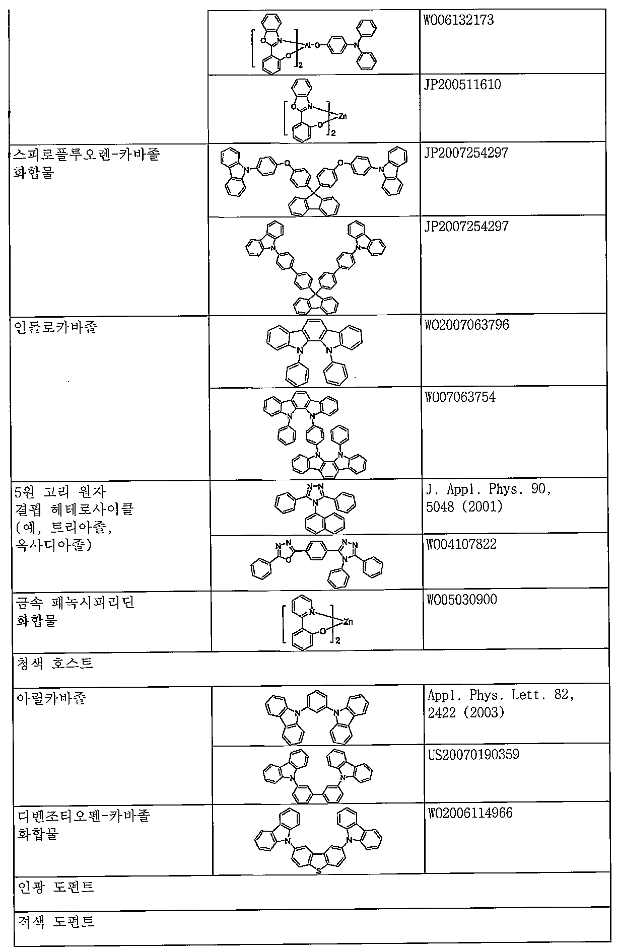 Figure 112011098457278-pct00113