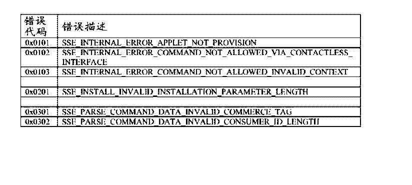 Figure CN104584043AD00381