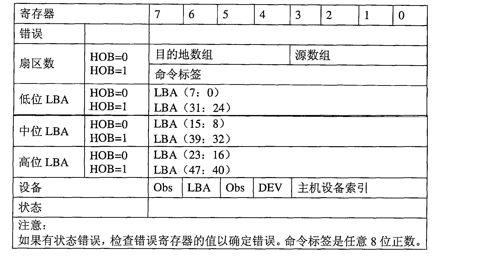 Figure CN101305334BD00102