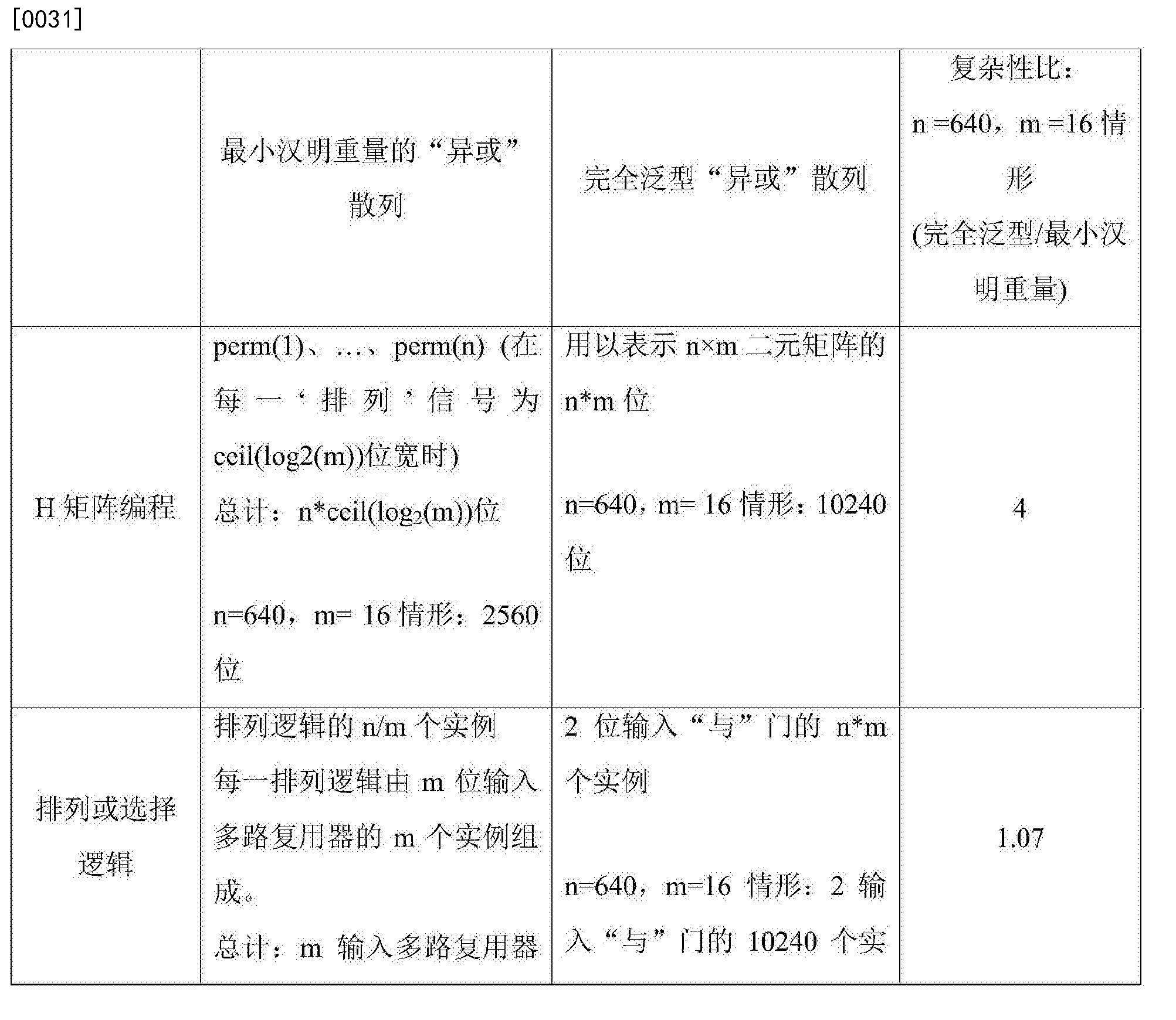 Figure CN104704780BD00081