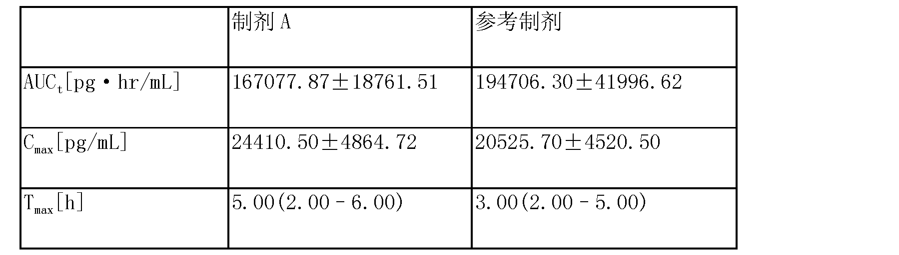 Figure CN103476403AD00321