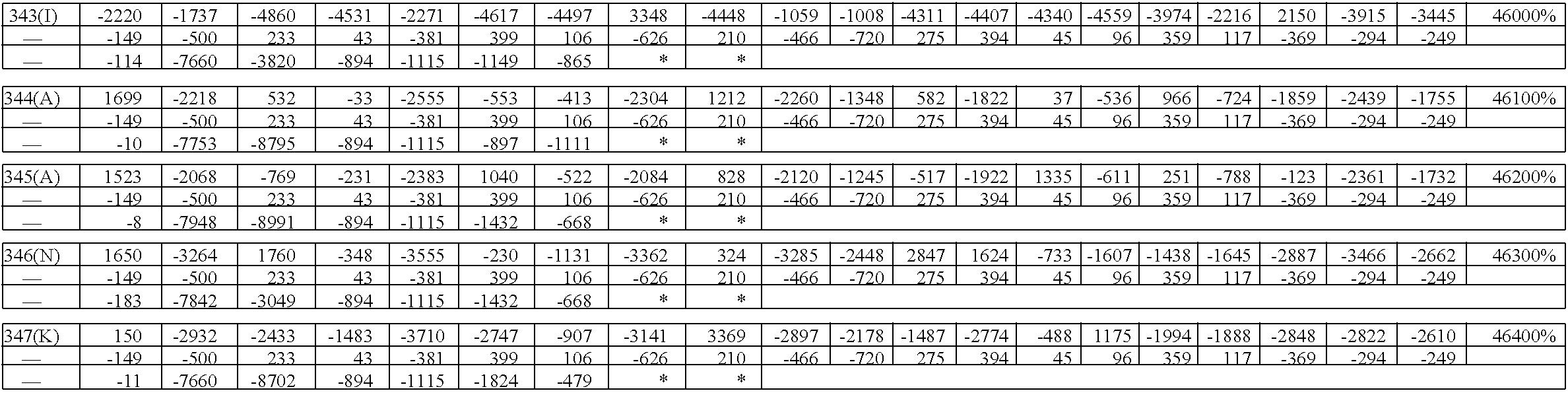Figure US08945899-20150203-C00065