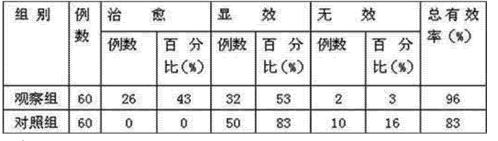 Figure CN103127463AD00061