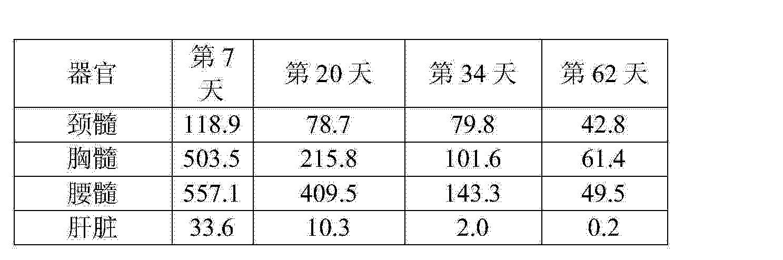 Figure CN104894129AD01001