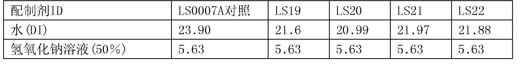 Figure CN106574018AD00443
