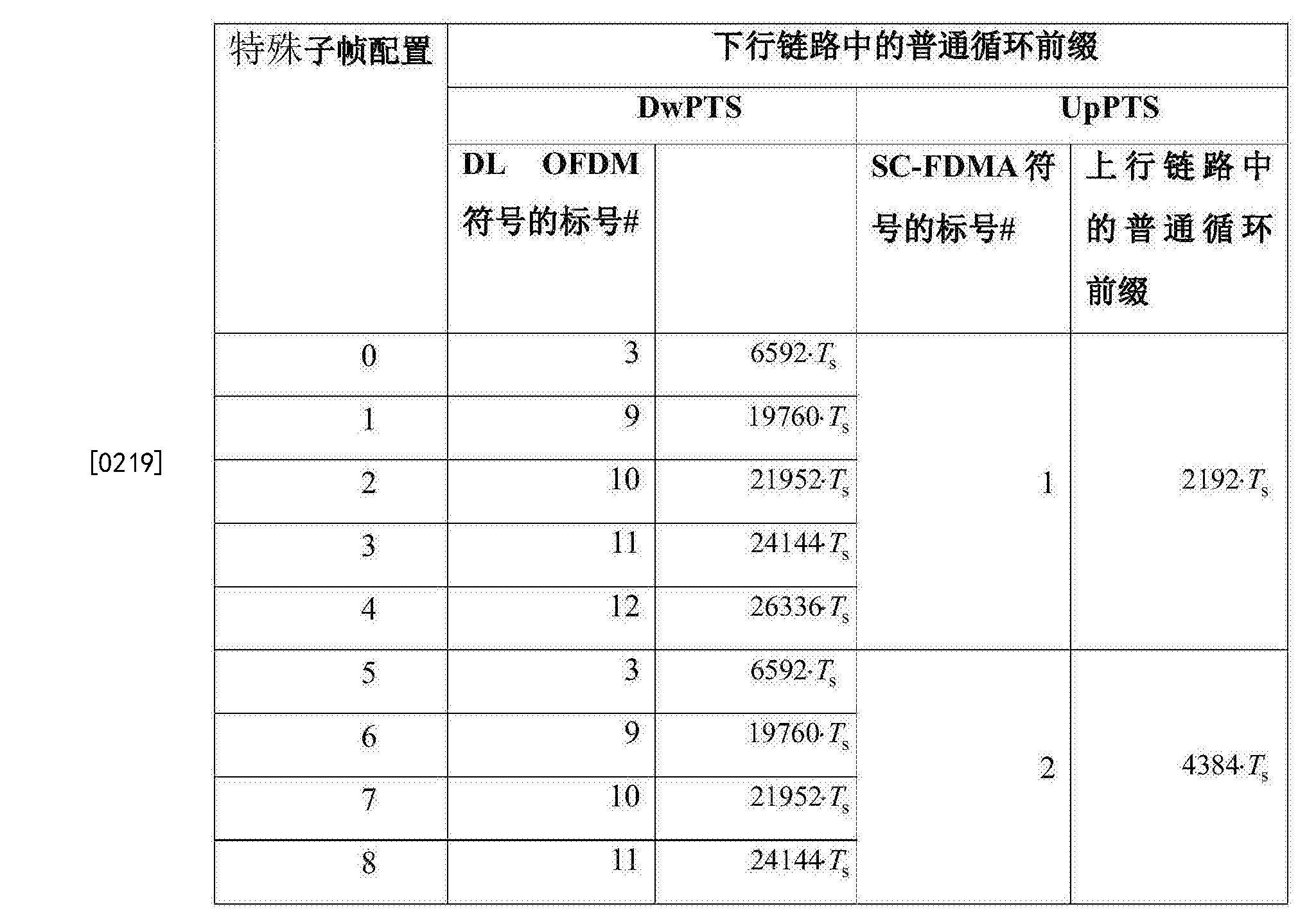 Figure CN104081709BD00321