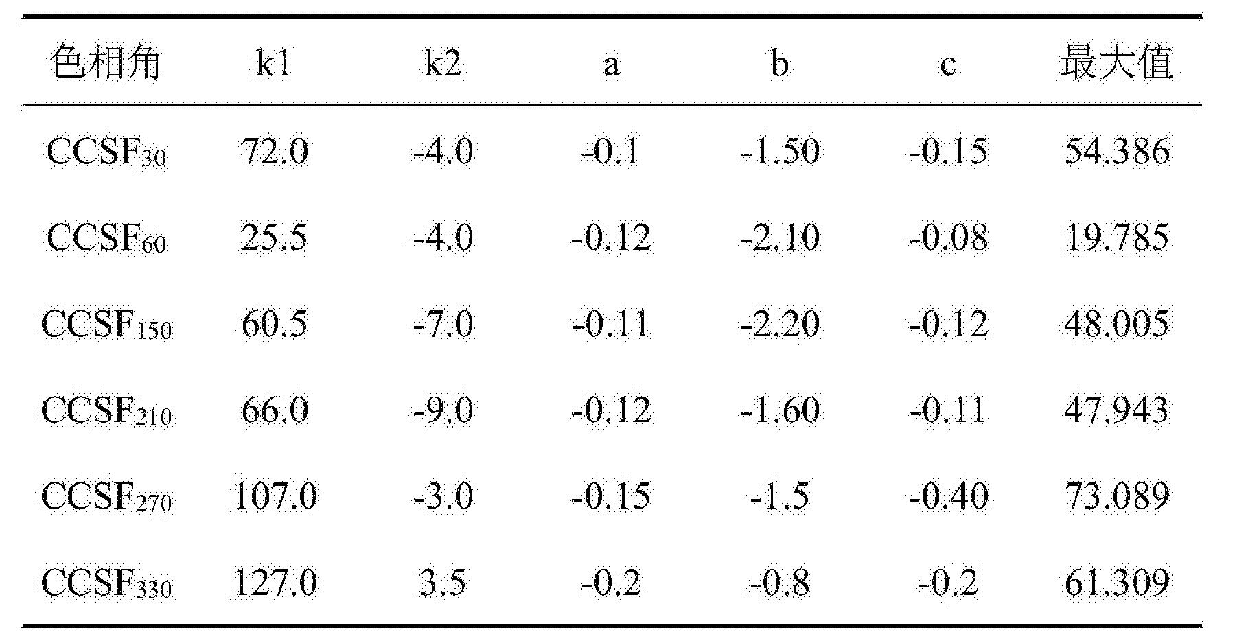 Figure CN104103043BD00051