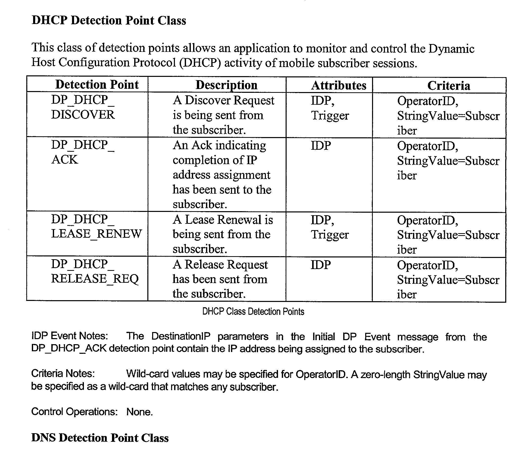 Figure US20030177283A1-20030918-P00023