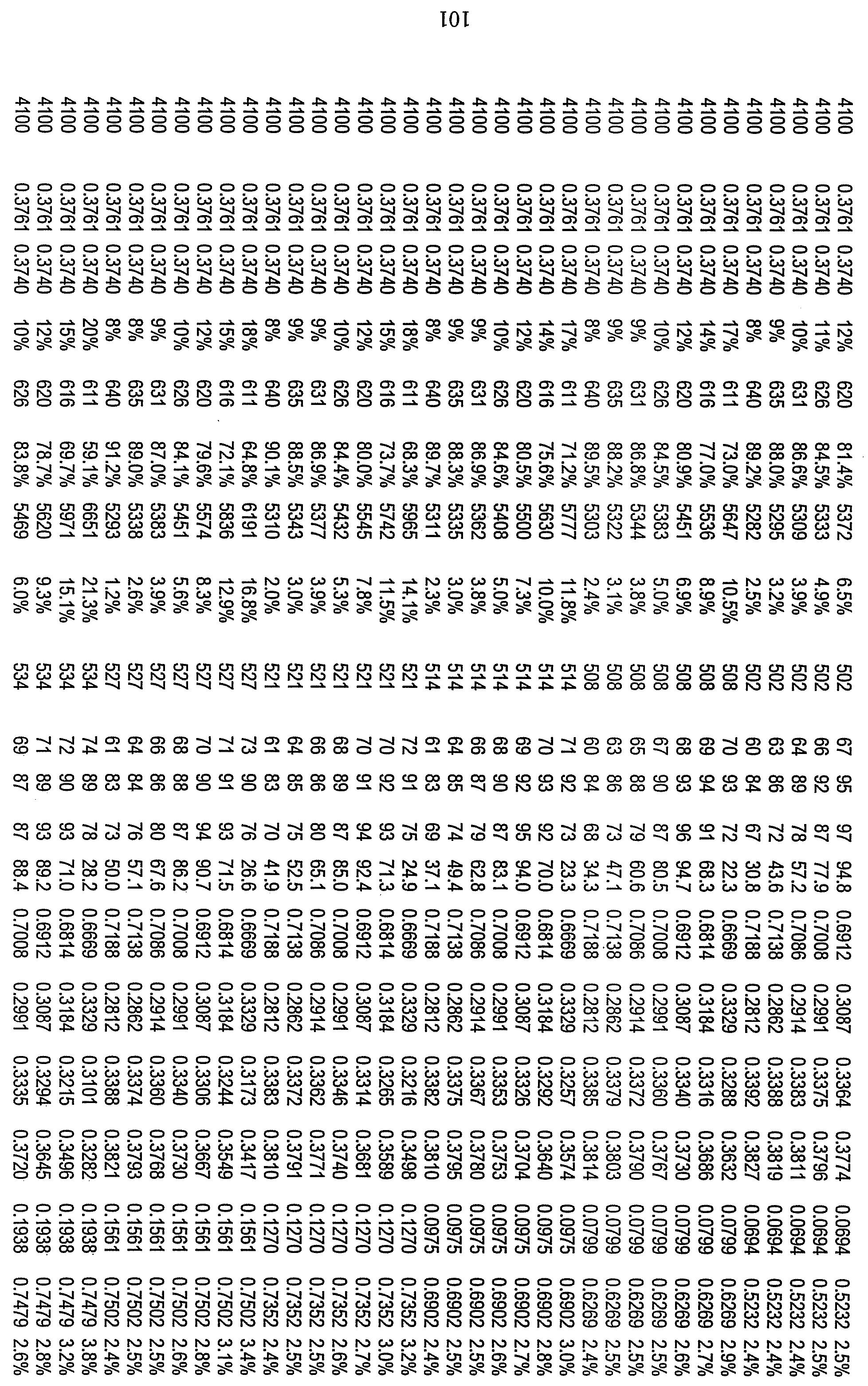 Figure 112010029469117-pct00067
