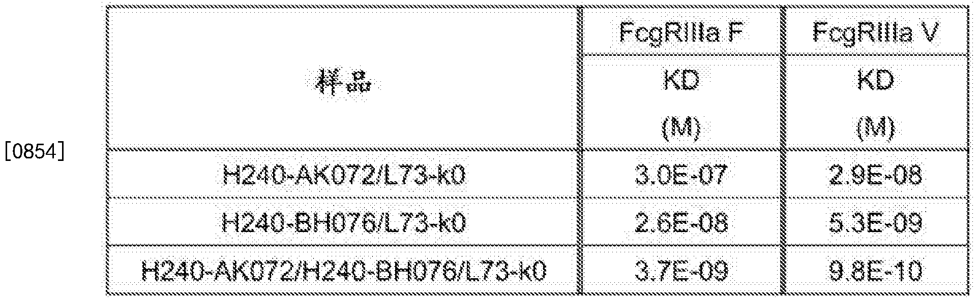 Figure CN105102618BD01621
