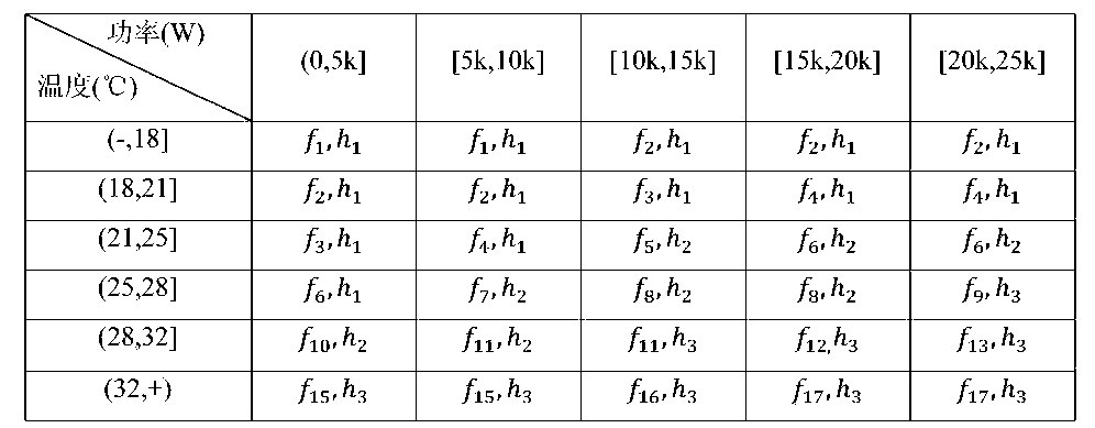 Figure CN104566816AD00094