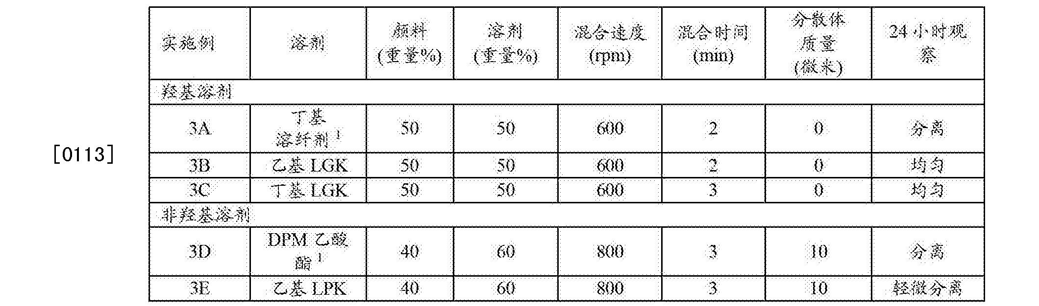 Figure CN102939347BD00181