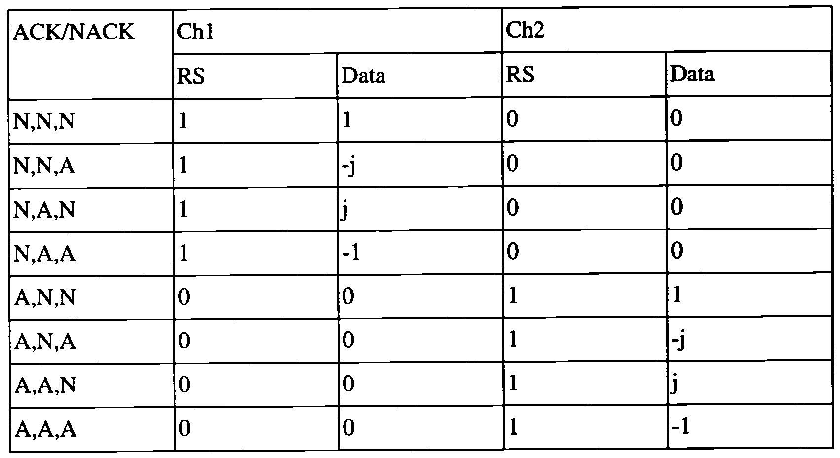 Figure 112012071617009-pct00017