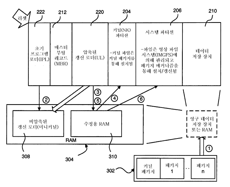 Figure R1020040107237