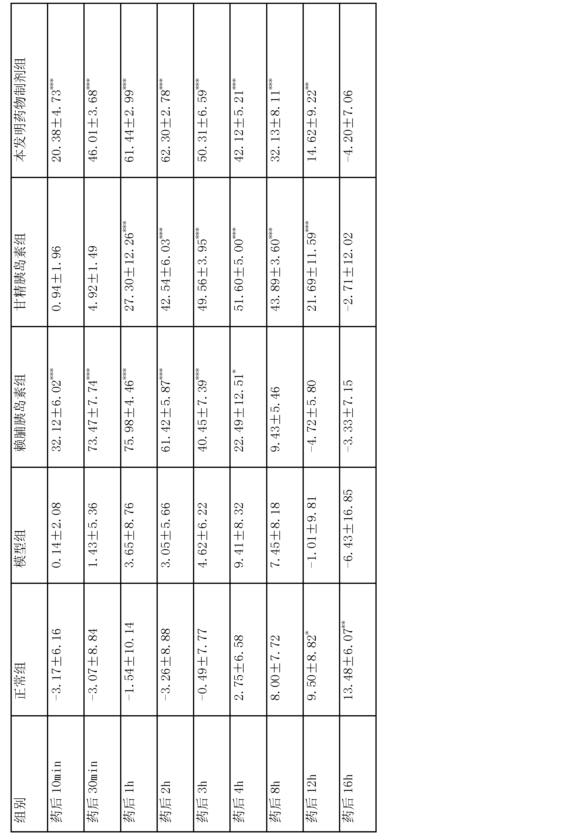 Figure CN102199206BD00131