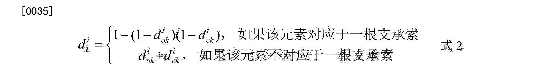 Figure CN103852282AD00222