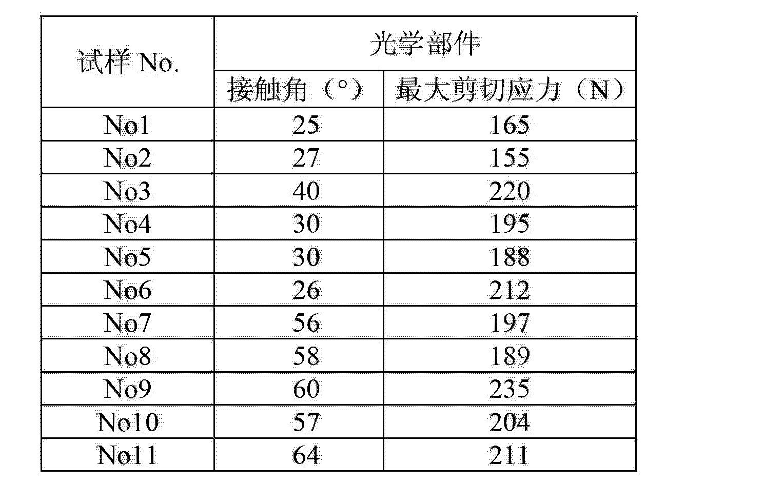 Figure CN103097923AD00121