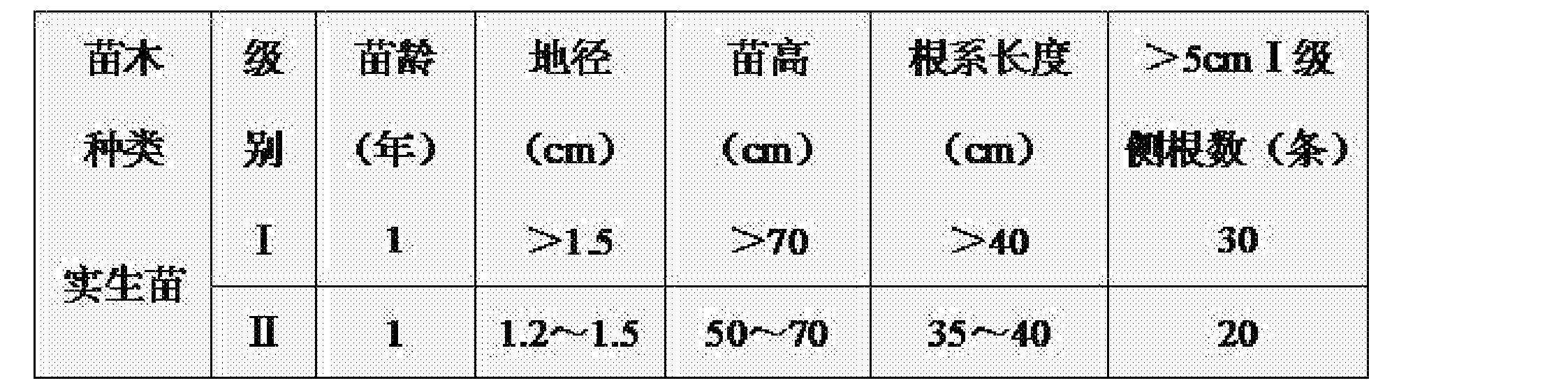 Figure CN103918449BD00071