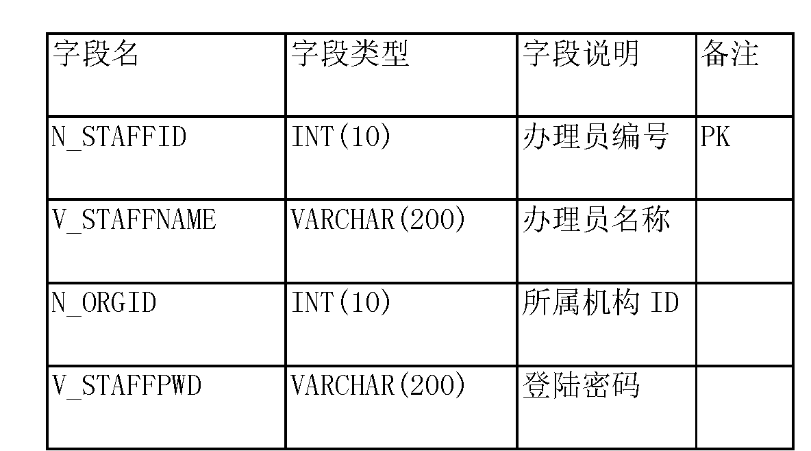 Figure CN104240360AD00071