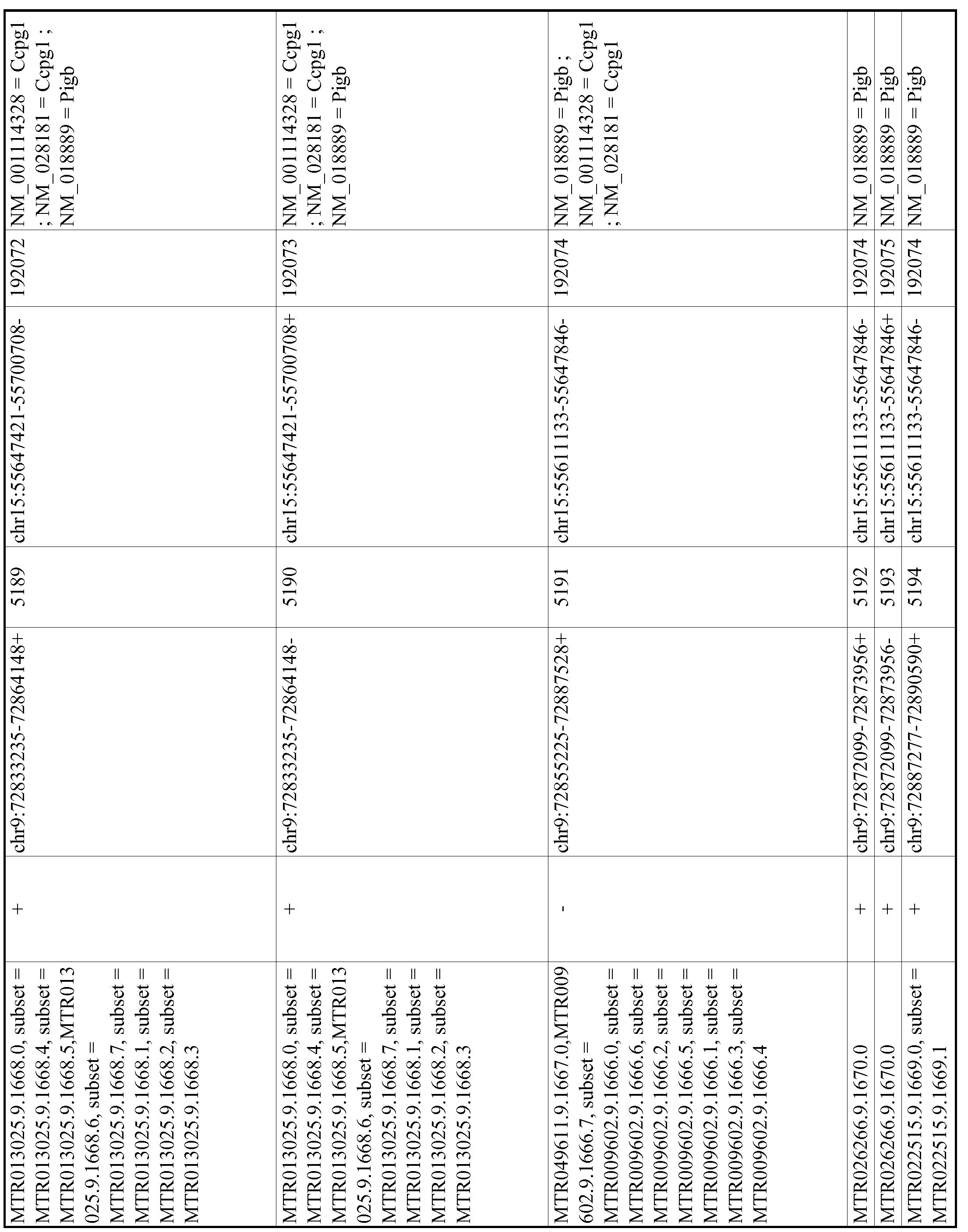 Figure imgf000944_0001