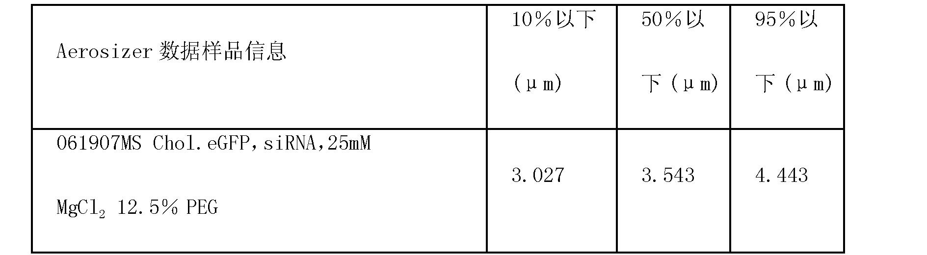 Figure CN101686939BD00453
