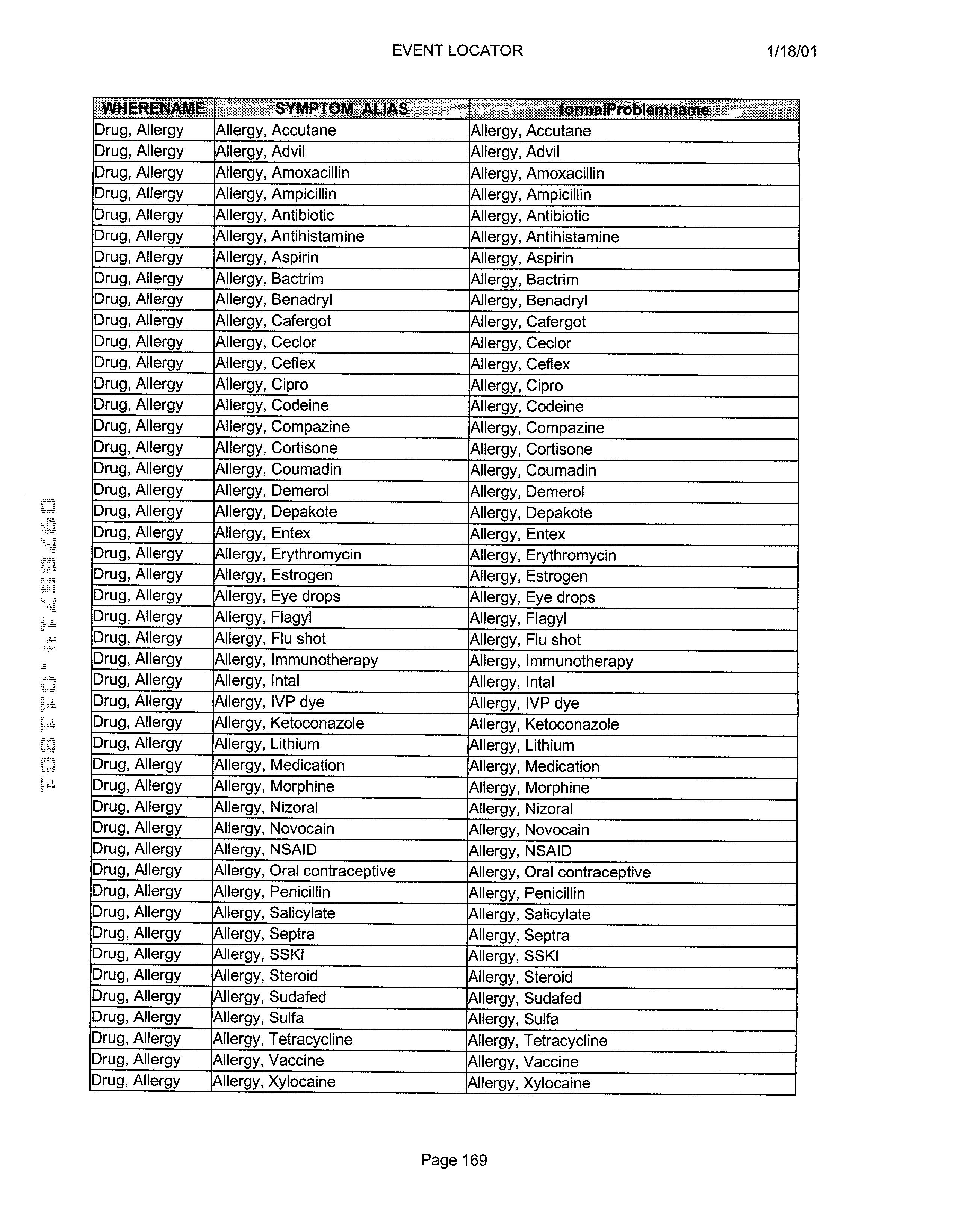 Figure US20030061072A1-20030327-P00170