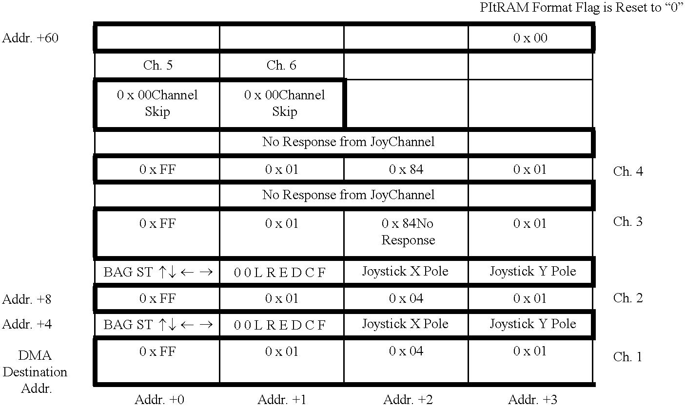 Figure US06394905-20020528-C00003