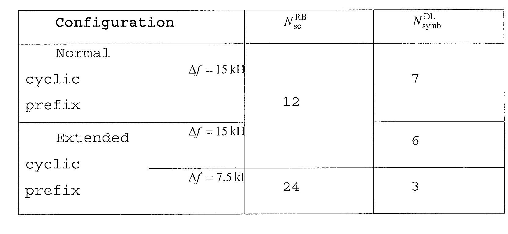Figure PCTKR2011003518-appb-T000003