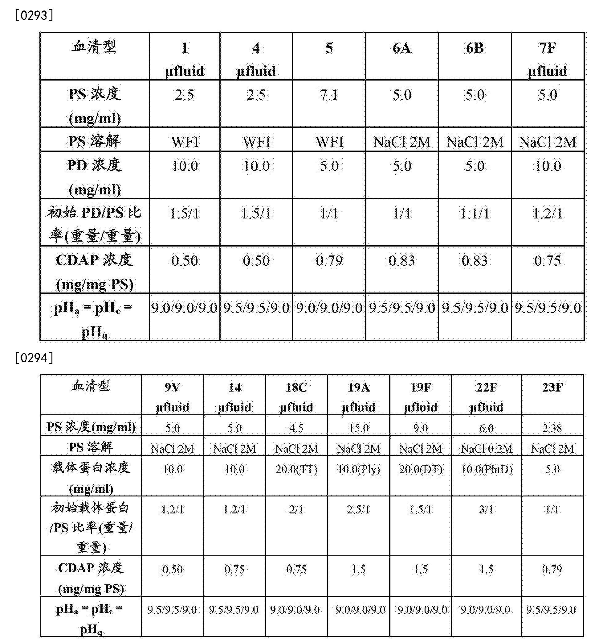 Figure CN103585623BD00301