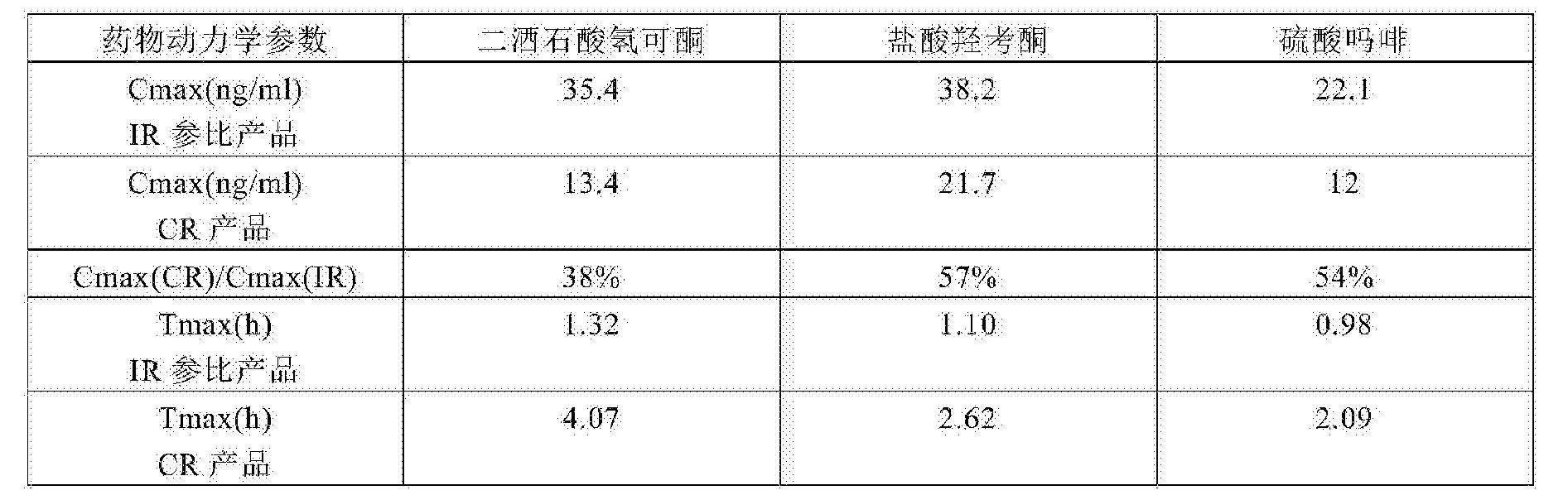 Figure CN107213128AD00242