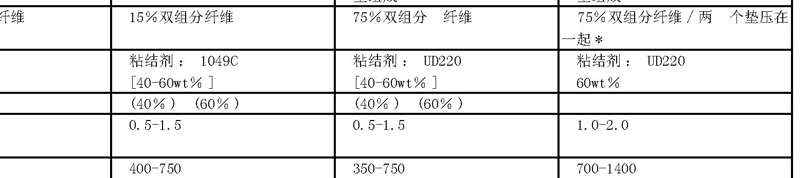 Figure CN101022918BD00101