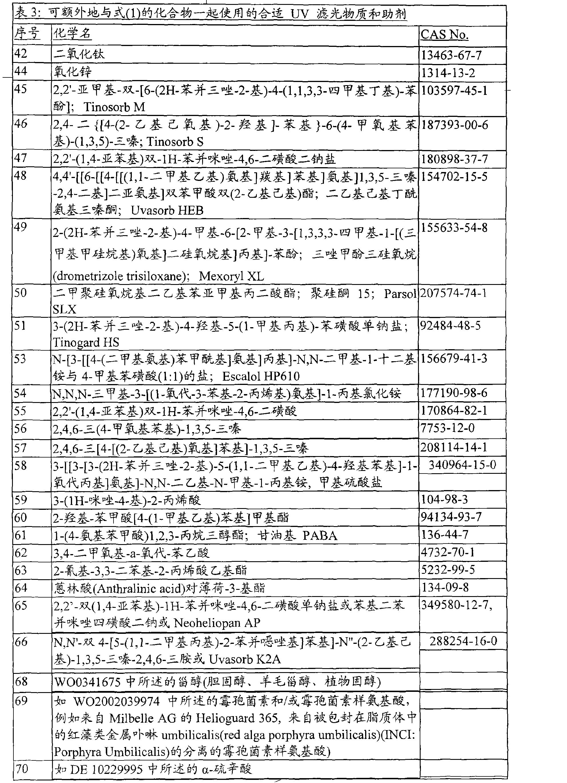 Figure CN101277674BD00431