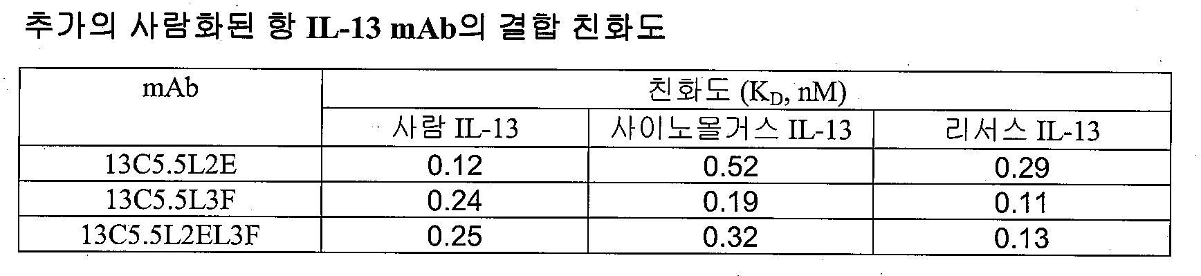 Figure 112015043114283-pat00024