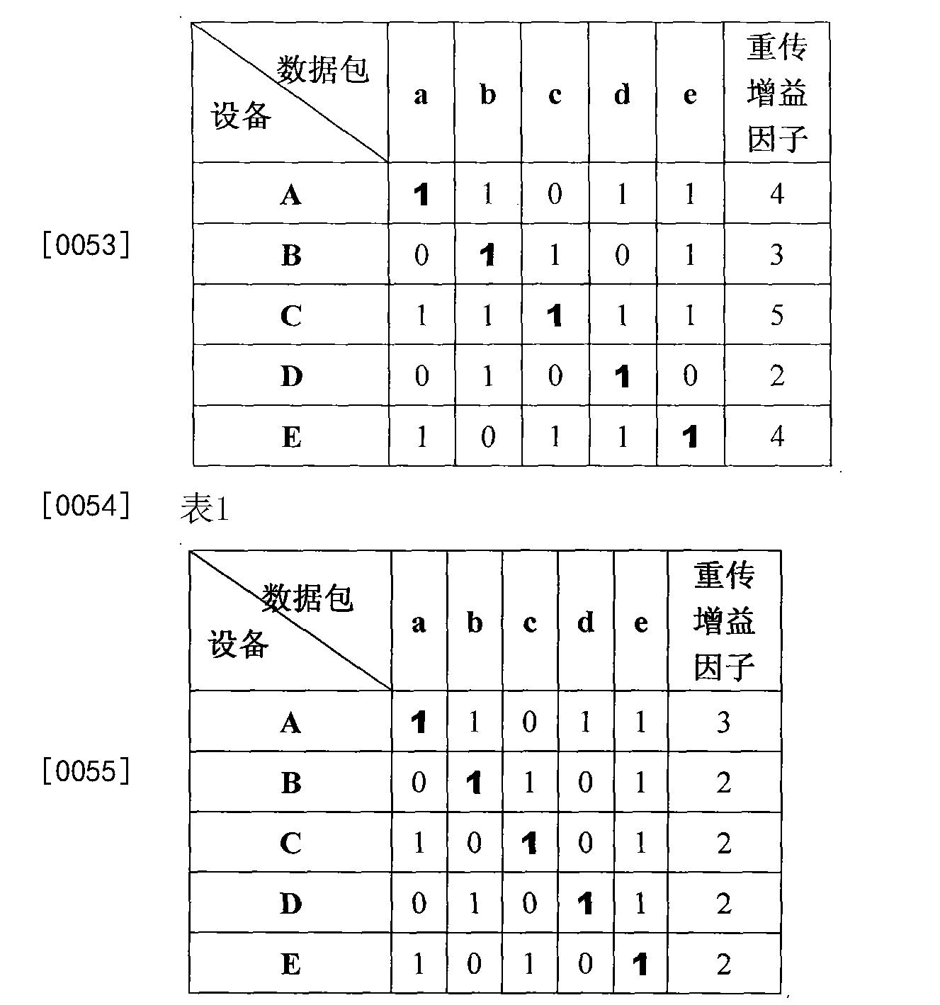 Figure CN102340829BD00071