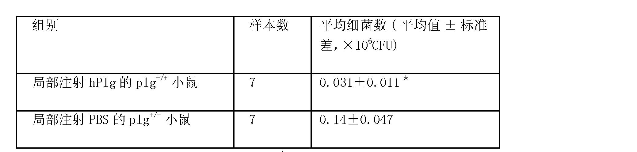 Figure CN101573134BD00271