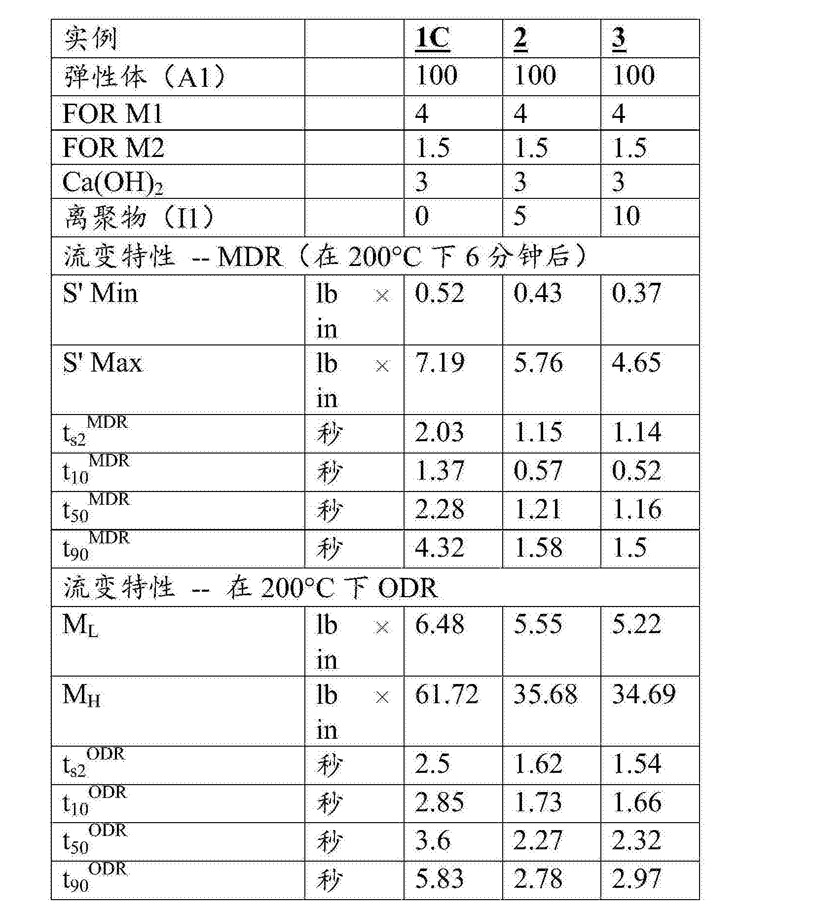 Figure CN105431485AD00171