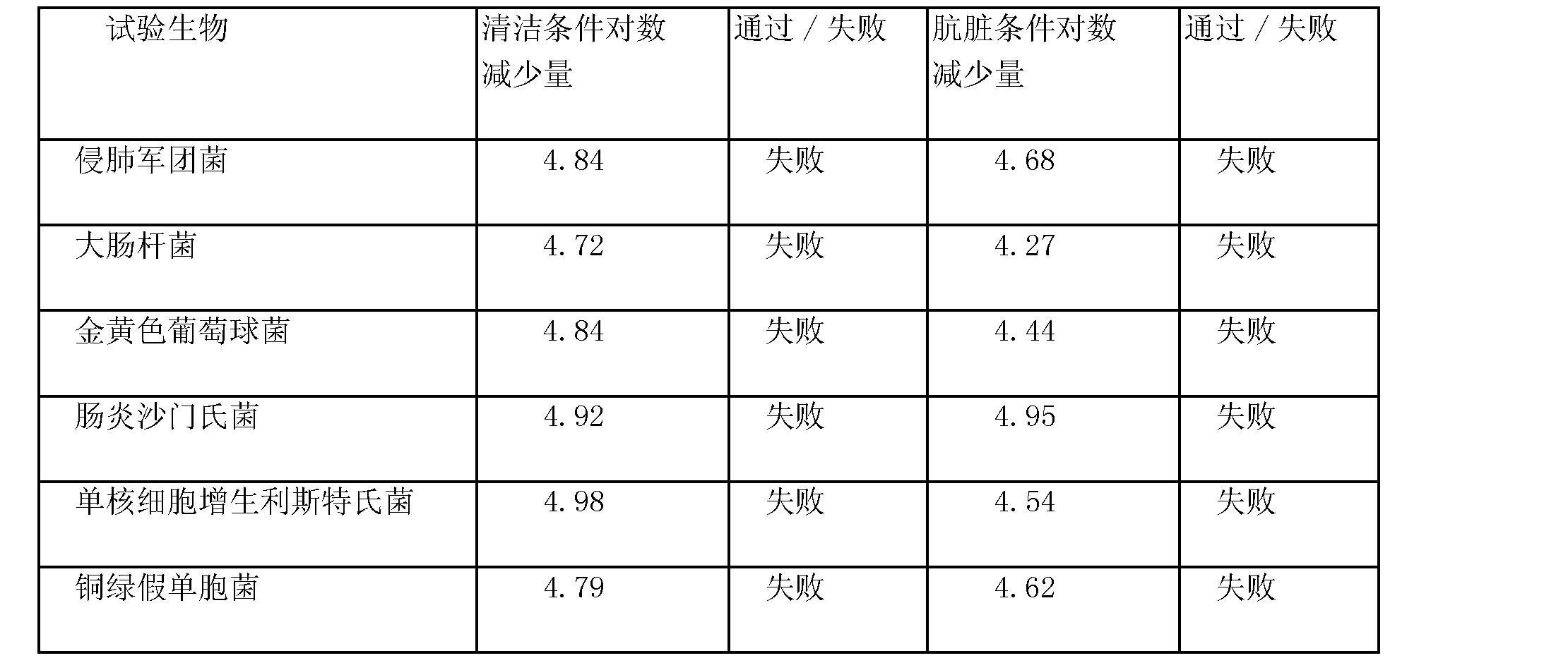 Figure CN1961666BD00253
