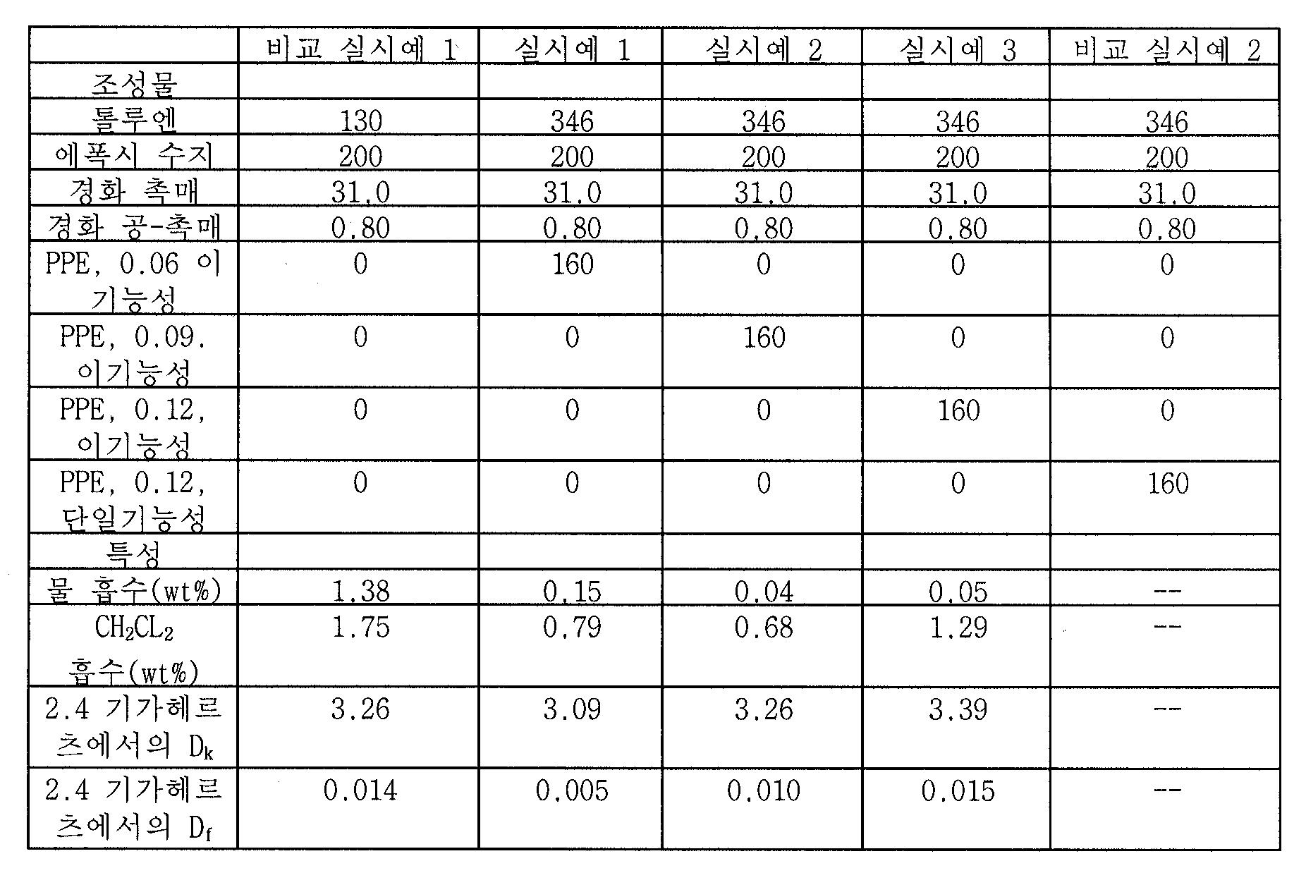 Figure 112009046791011-pct00018