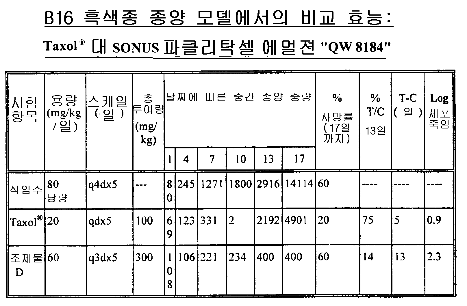 Figure 112001030703581-pct00070