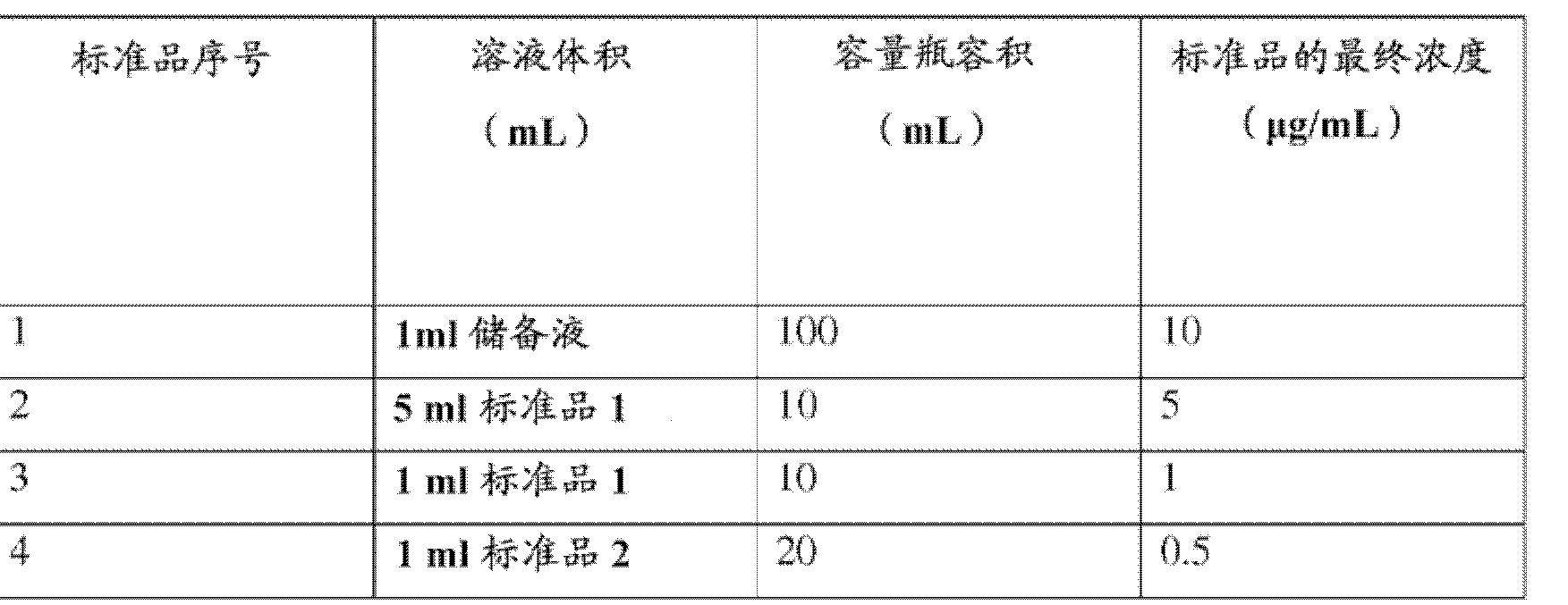 Figure CN102395274BD00652