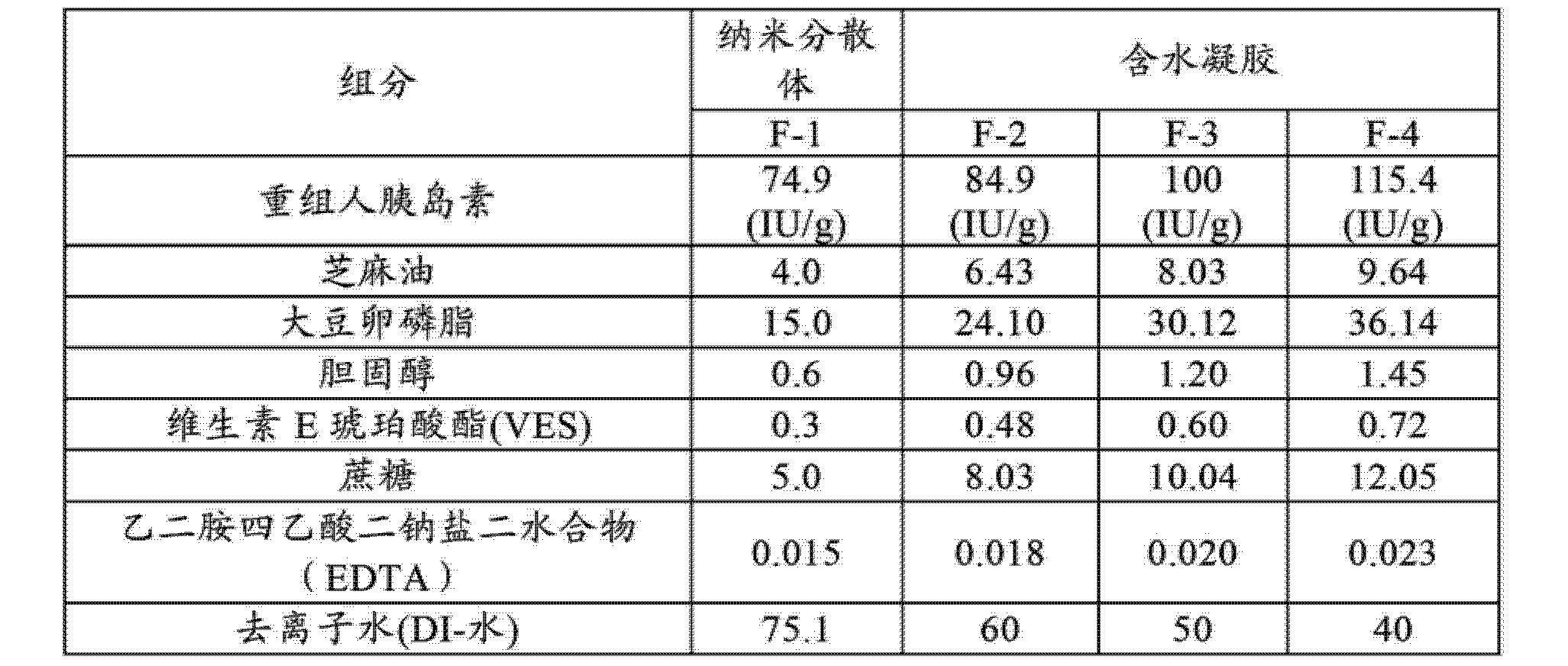 Figure CN102933200AD00251