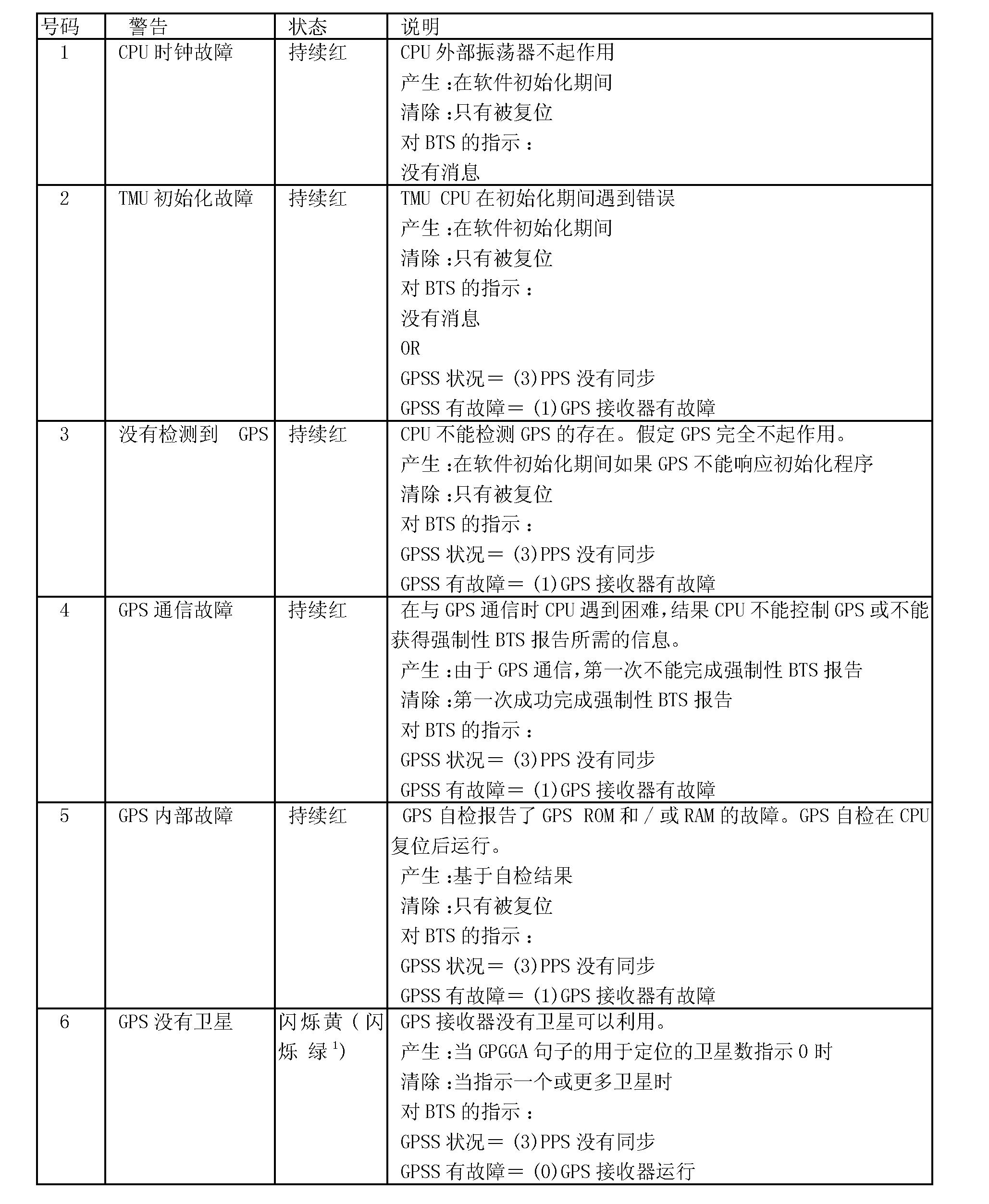 Figure CN101112107BD00101