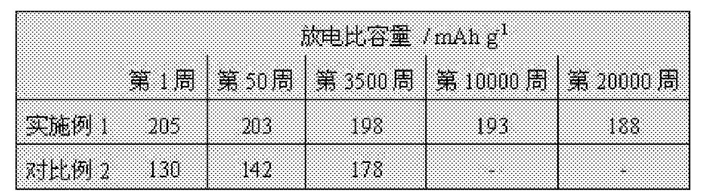 Figure CN104393353BD00061