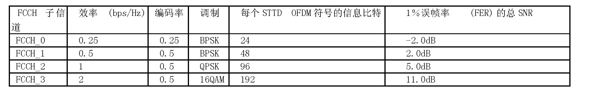Figure CN1906892BD00231