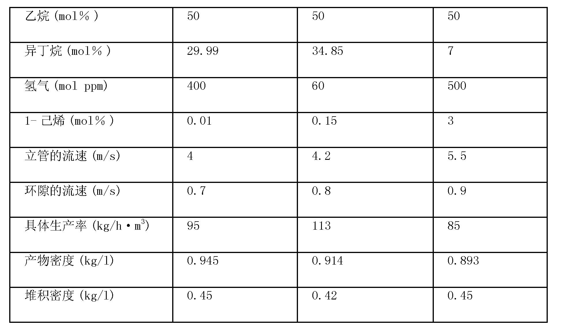 Figure CN102574937BD00151