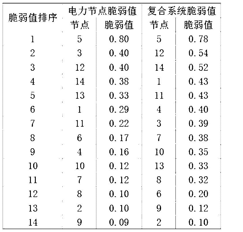 Figure CN104614624AD00151