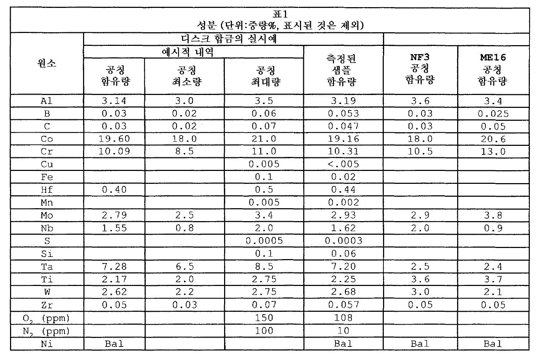 Figure R1020060008606