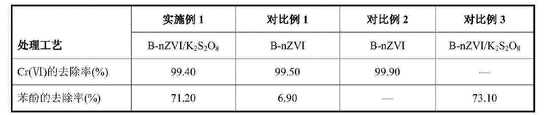 Figure CN105110448BD00061