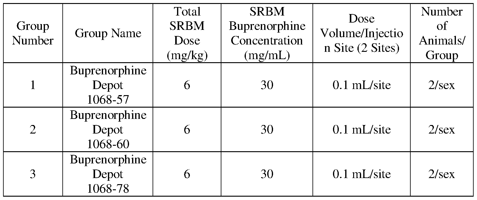 WO2017147285A9 - Sustained release buprenorphine microspheres (srbm